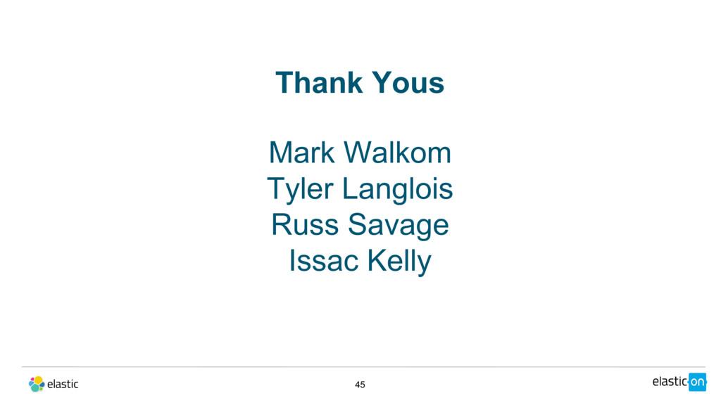 45 Thank Yous Mark Walkom Tyler Langlois Russ S...