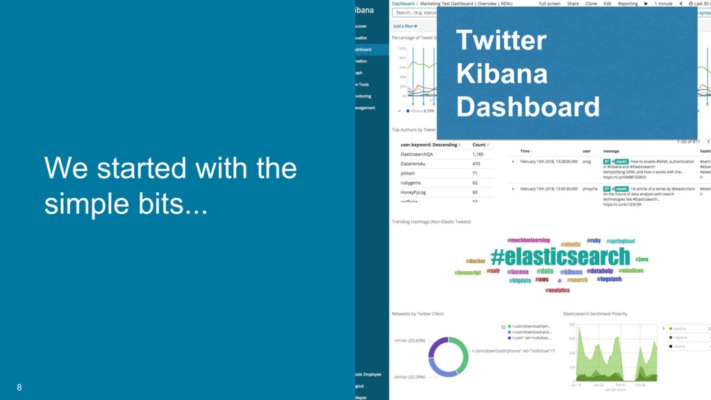 8 Twitter Kibana Dashboard We started with the ...