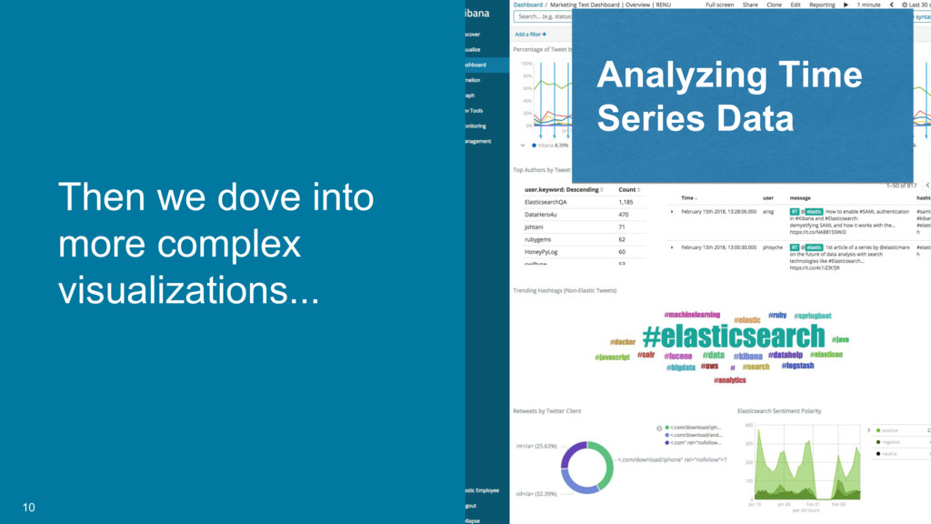 10 Analyzing Time Series Data Then we dove into...