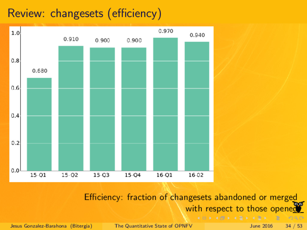 Review: changesets (efficiency) Efficiency: fractio...
