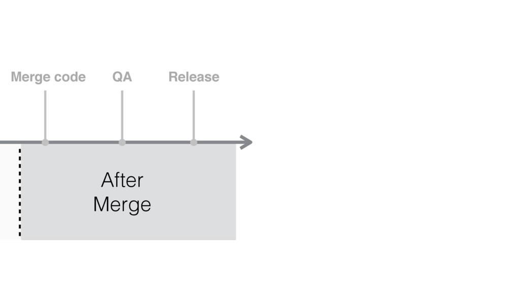 Merge code QA Release After Merge
