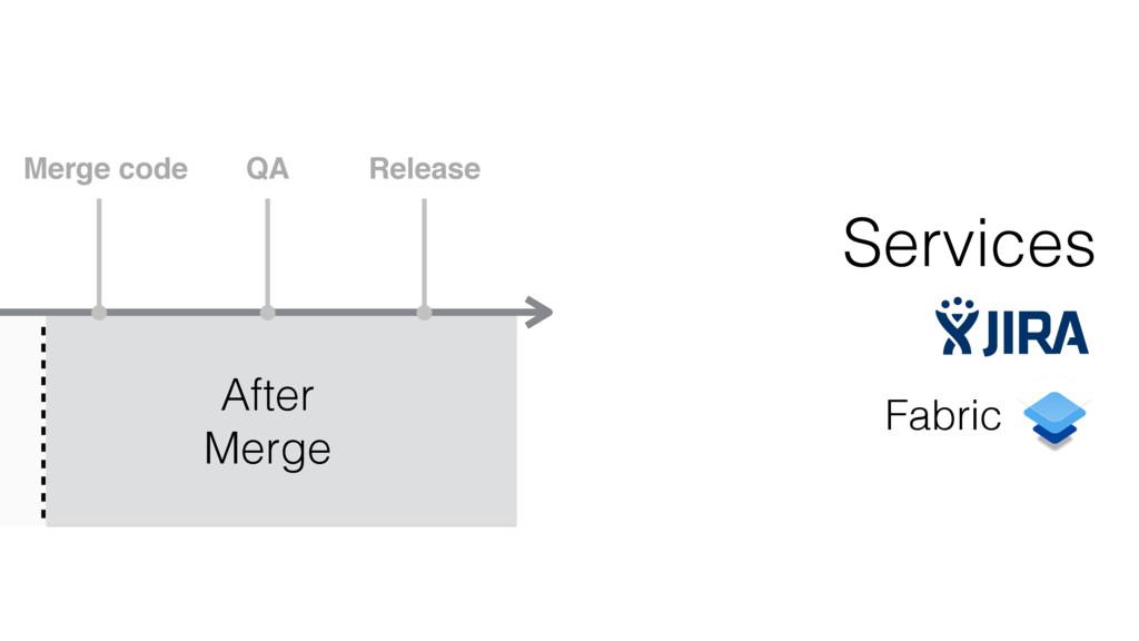 Merge code QA Release After Merge Fabric Servic...