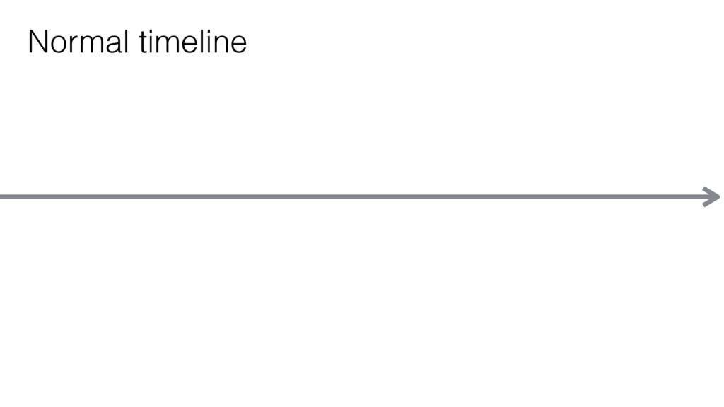 Normal timeline
