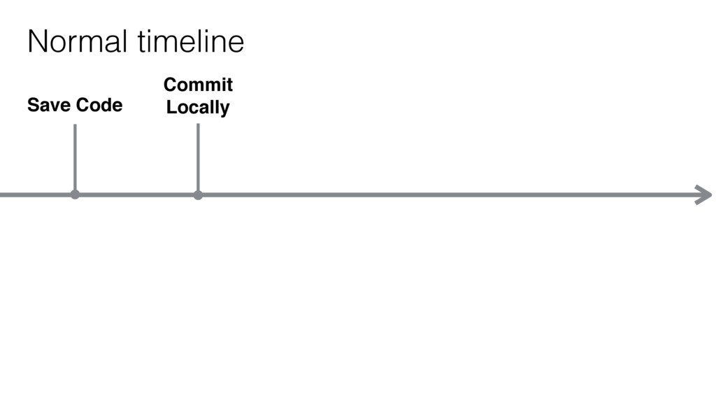 Save Code Normal timeline Commit Locally