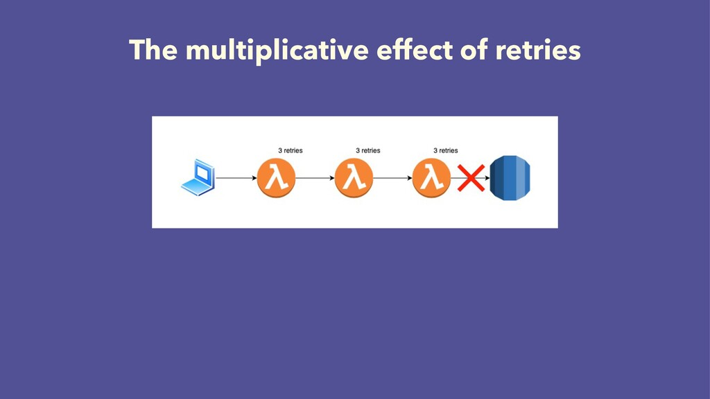 The multiplicative effect of retries
