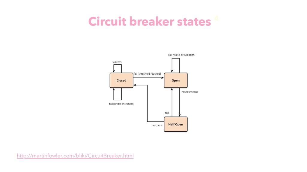 Circuit breaker states 4 4 http://martinfowler....