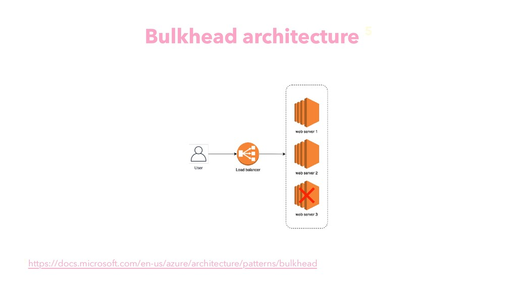 Bulkhead architecture 5 5 https://docs.microsof...
