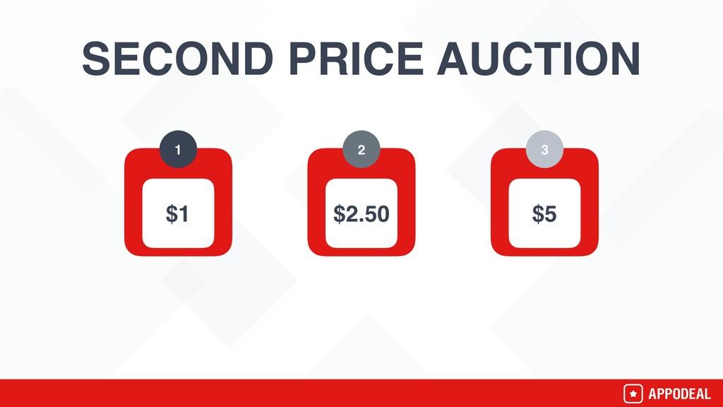 SECOND PRICE AUCTION 1 2 3 $1 $2.50 $5