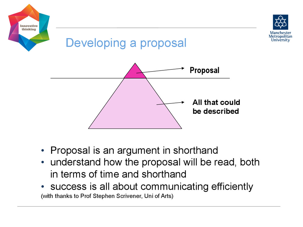 Developing a proposal  Proposal All that cou...