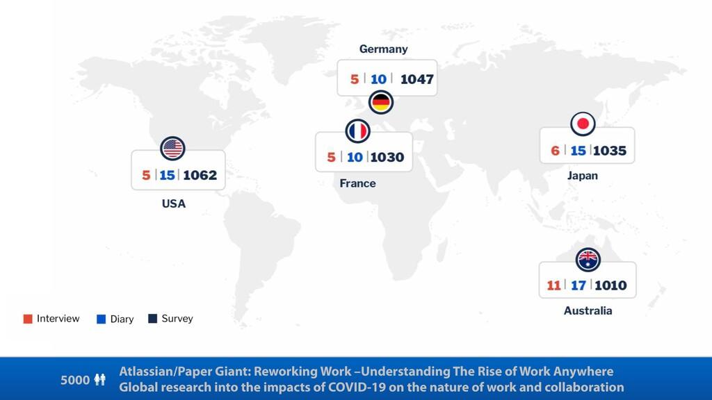 Atlassian/Paper Giant: Reworking Work –Understa...