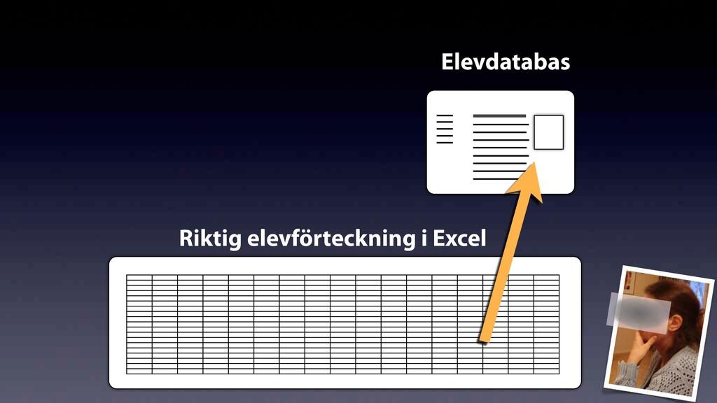 Elevdatabas Riktig elevförteckning i Excel
