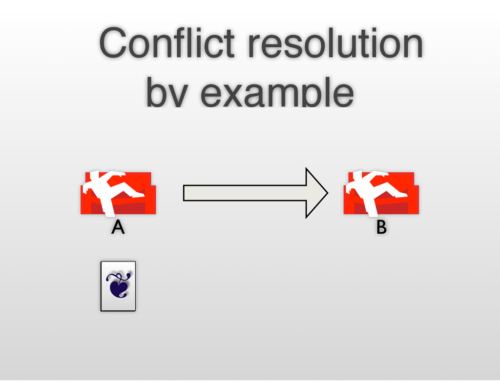 ❦ ❦ Conflict resolution by example A B