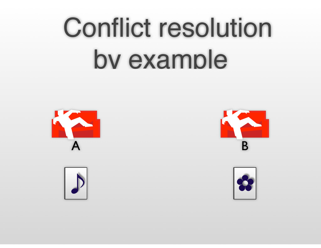 ❦ Conflict resolution by example A B ❦ ✿ ̇