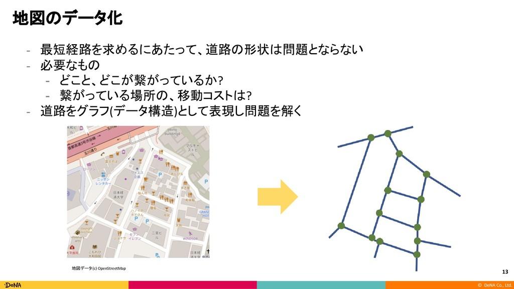 © DeNA Co., Ltd. 地図のデータ化 - 最短経路を求めるにあたって、道路の形状は...