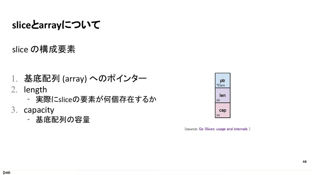 sliceとarrayについて slice の構成要素 1. 基底配列 (array) へのポ...