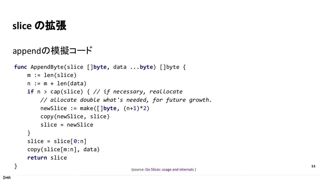 slice の拡張 appendの模擬コード 53 func AppendByte(slice...