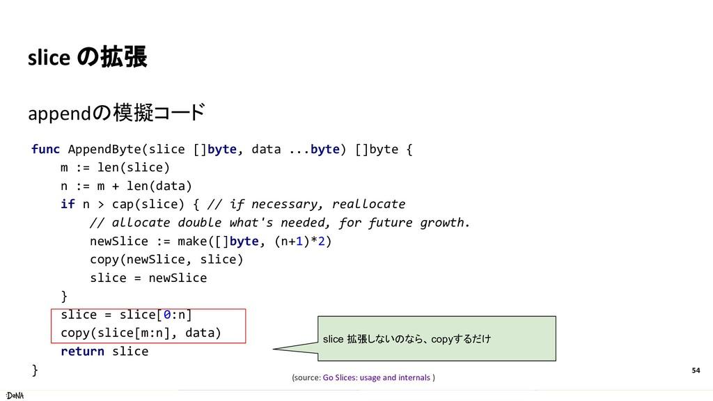 slice の拡張 appendの模擬コード 54 func AppendByte(slice...