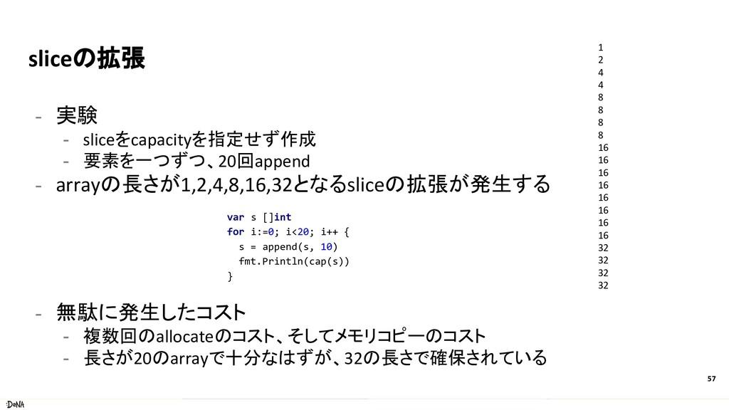 sliceの拡張 - 実験 - sliceをcapacityを指定せず作成 - 要素を一つずつ...
