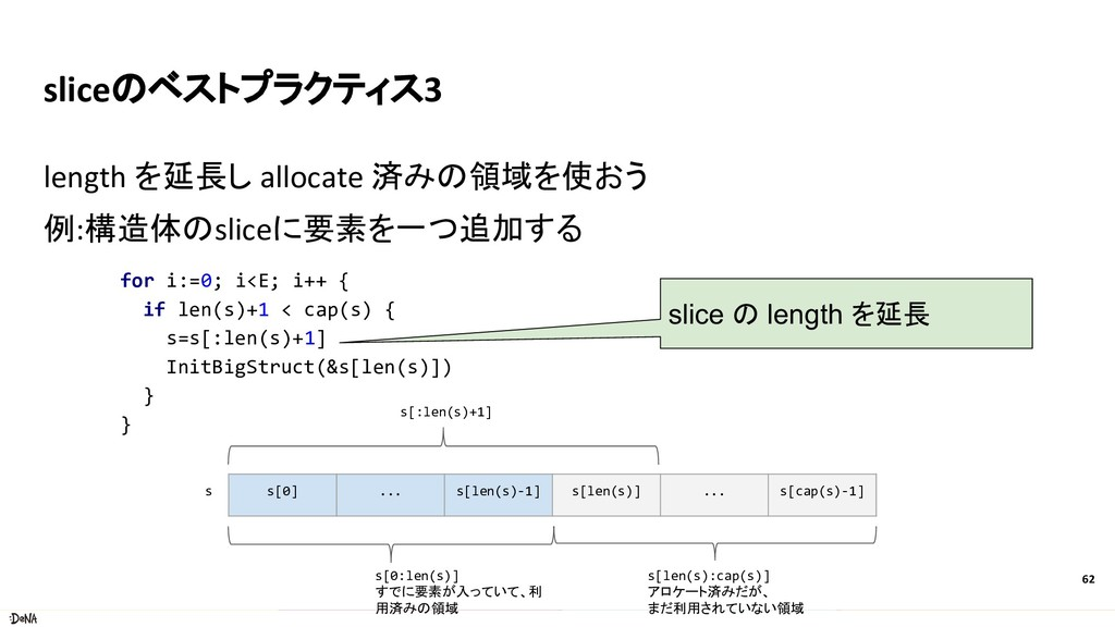 sliceのベストプラクティス3 length を延長し allocate 済みの領域を使おう...