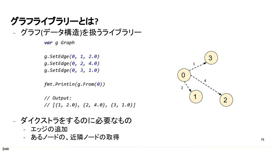 グラフライブラリーとは? - グラフ(データ構造)を扱うライブラリー - ダイクストラをするの...