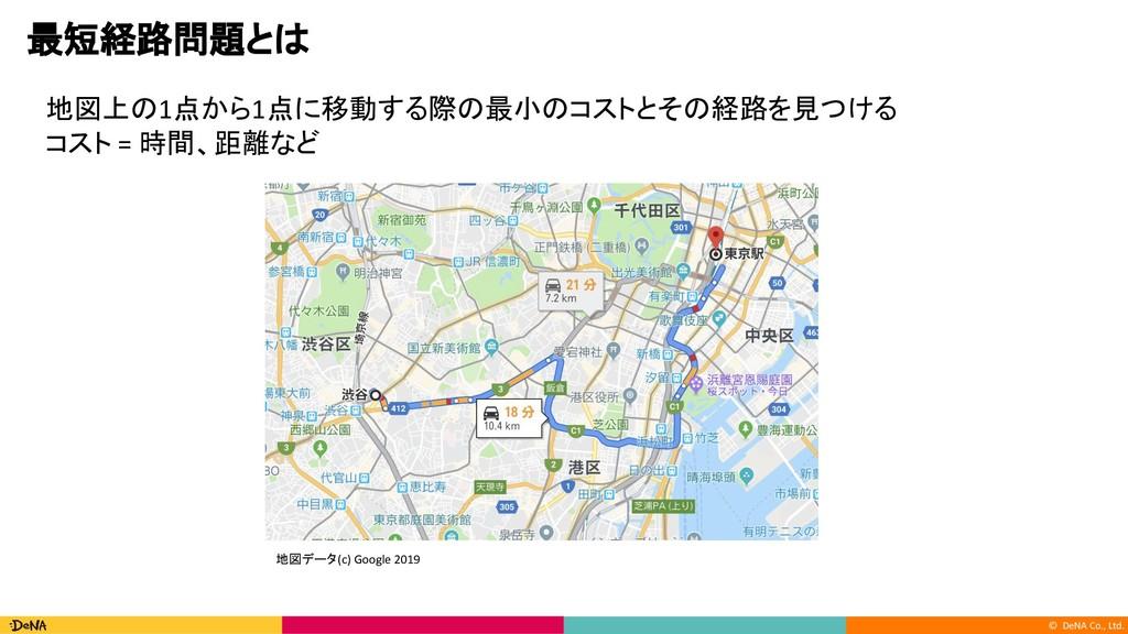 © DeNA Co., Ltd. 最短経路問題とは 地図上の1点から1点に移動する際の最小のコ...
