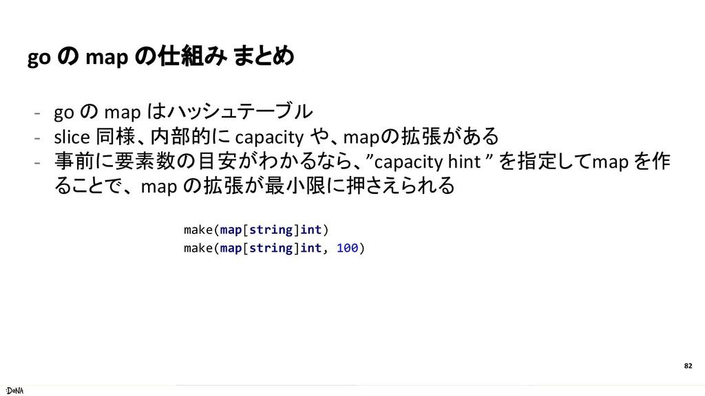 go の map の仕組み まとめ - go の map はハッシュテーブル - slice ...