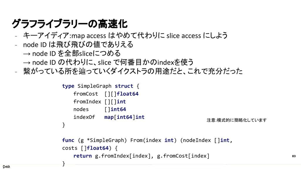 グラフライブラリーの高速化 - キーアイディア:map access はやめて代わりに sli...