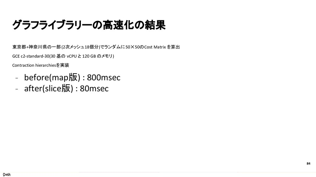グラフライブラリーの高速化の結果 東京都+神奈川県の一部(2次メッシュ18個分)でランダムに5...