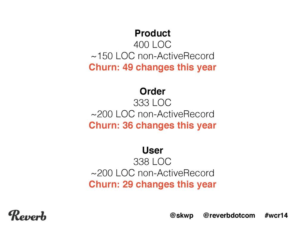 @skwp @reverbdotcom #wcr14 Product 400 LOC ~1...
