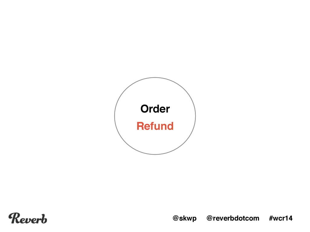 @skwp @reverbdotcom #wcr14 Order Refund