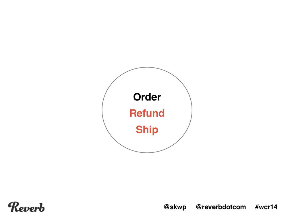 @skwp @reverbdotcom #wcr14 Order Refund Ship