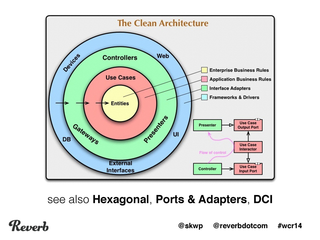@skwp @reverbdotcom #wcr14 see also Hexagonal, ...