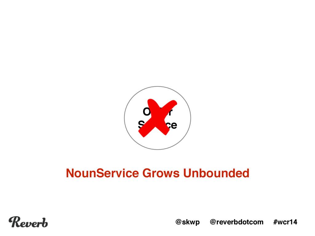 @skwp @reverbdotcom #wcr14 Order Service NounS...