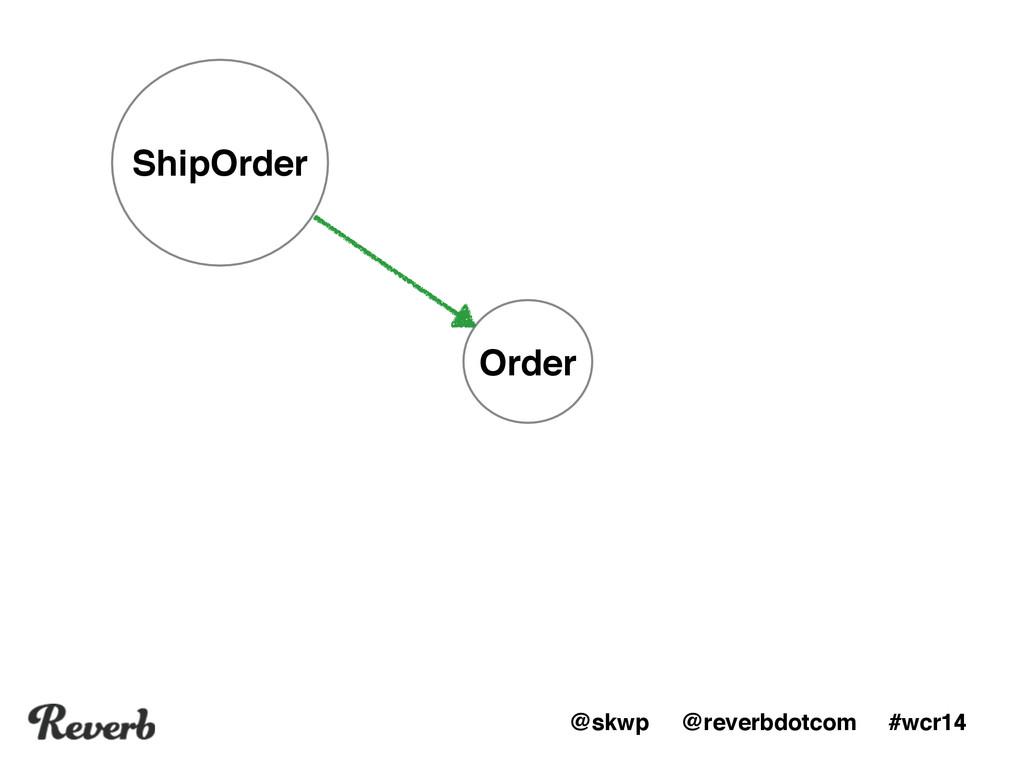 @skwp @reverbdotcom #wcr14 Order ShipOrder