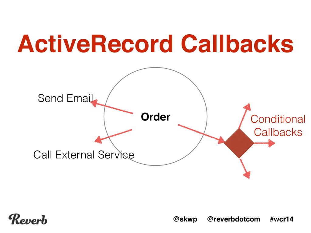 @skwp @reverbdotcom #wcr14 Order ActiveRecord C...