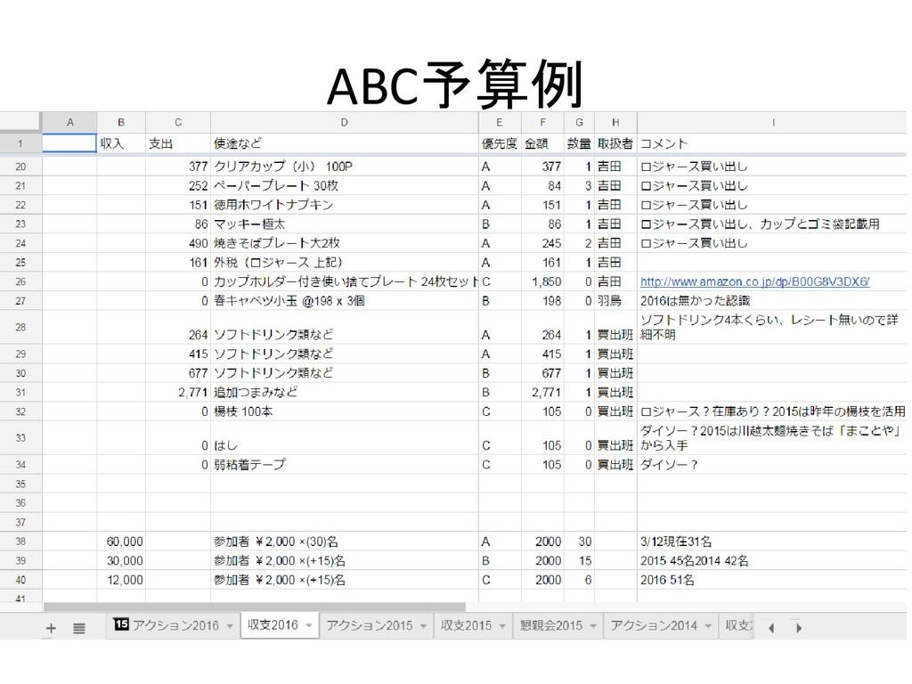 ABC予算例