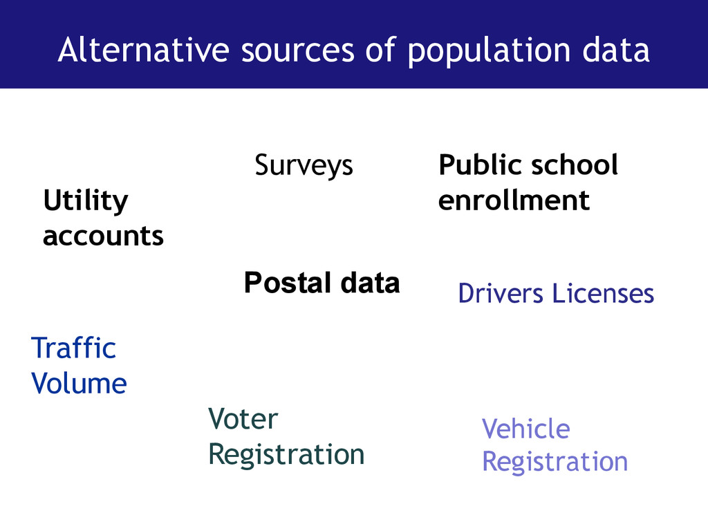 Alternative sources of population data Utility ...