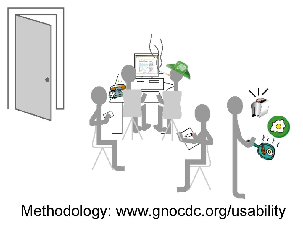 Methodology: www.gnocdc.org/usability