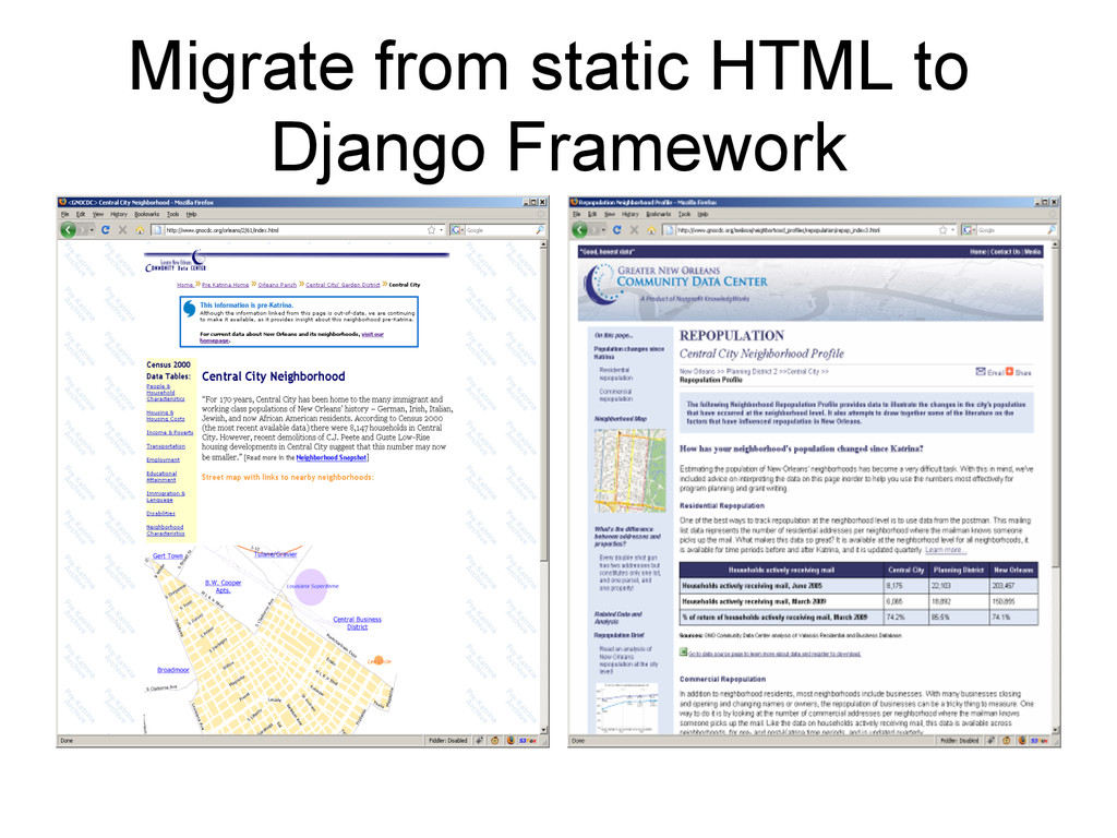 Migrate from static HTML to Django Framework