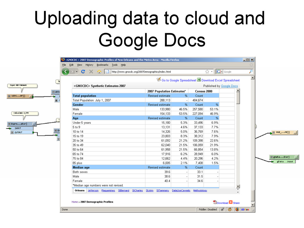 Uploading data to cloud and Google Docs