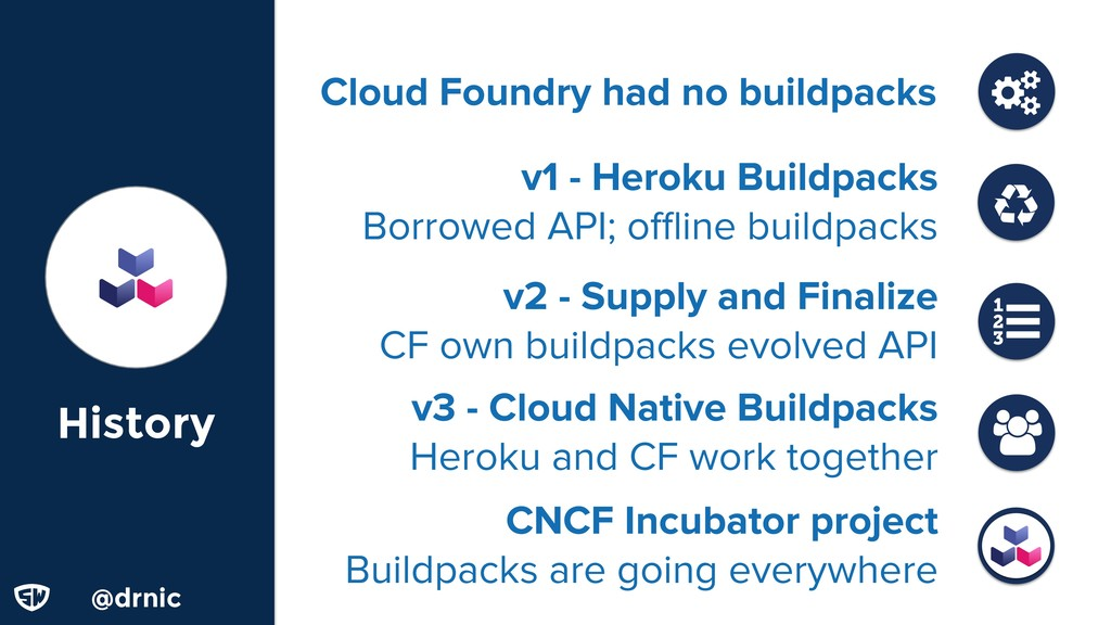 @drnic History v2 - Supply and Finalize CF own ...