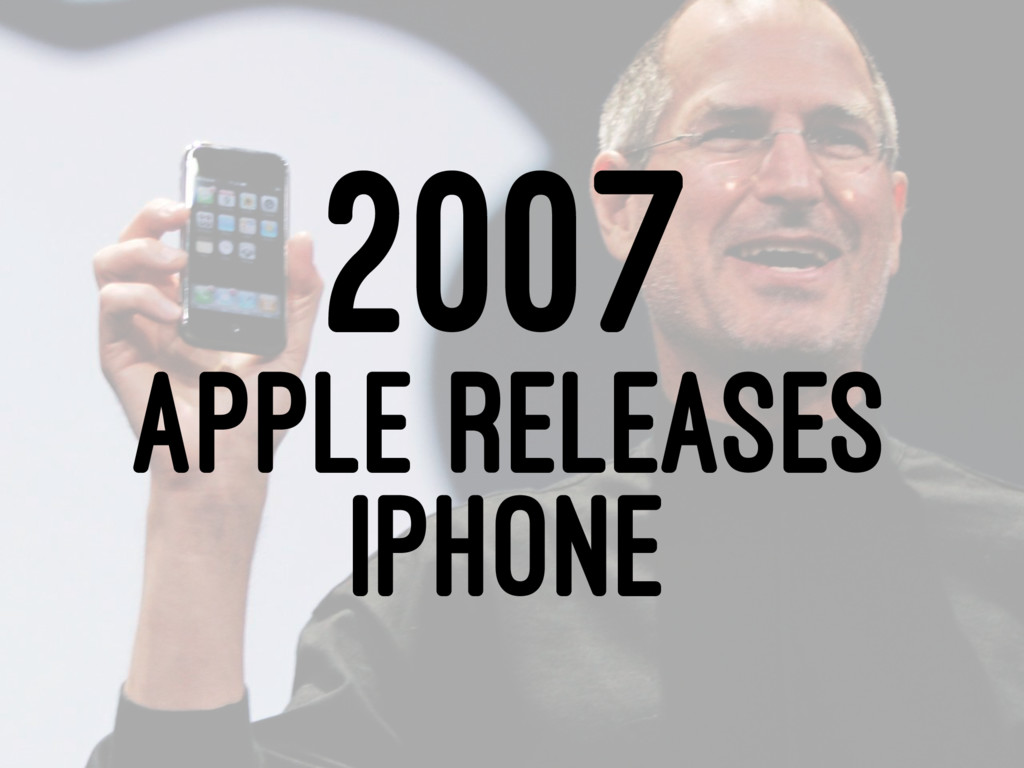 2007 APPLE RELEASES IPHONE