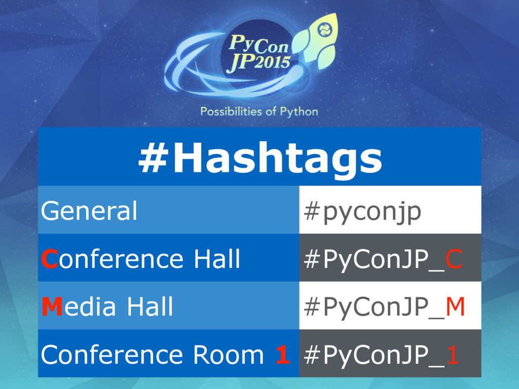 #Hashtags General #pyconjp Conference Hall #PyC...