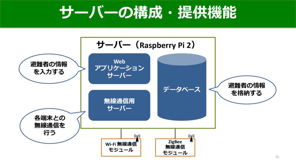 サーバーの構成・提供機能 16 ZigBee 無線通信 モジュール Wi-Fi 無線通信 モジ...