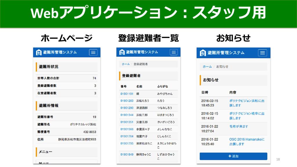 Webアプリケーション:スタッフ用 18 ホームページ 登録避難者一覧 お知らせ