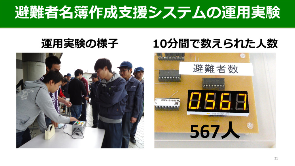 避難者名簿作成支援システムの運用実験 運用実験の様子 10分間で数えられた人数 21 567人