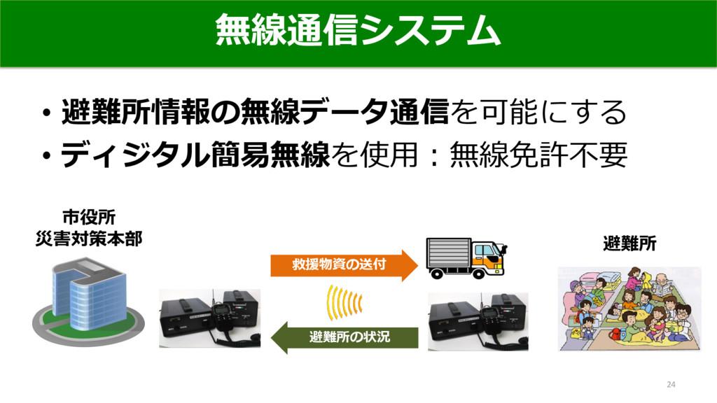 無線通信システム • 避難所情報の無線データ通信を可能にする • ディジタル簡易無線を使用:無...