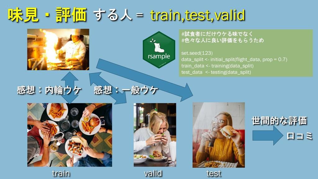 味見・評価 する人 = train,test,valid #試食者にだけウケる味でなく #色々...