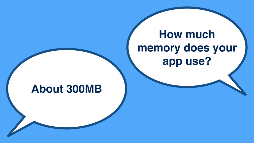 About 300MB How much memory does your app use?