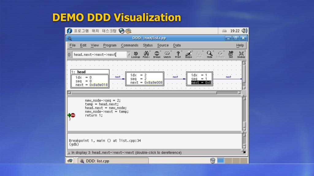 DEMO DDD Visualization